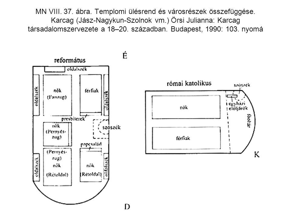 MN VIII. 37. ábra. Templomi ülésrend és városrészek összefüggése. Karcag (Jász-Nagykun-Szolnok vm.) Örsi Julianna: Karcag társadalomszervezete a 18–20