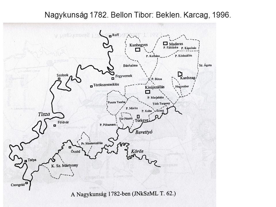 Nagykunság 1782. Bellon Tibor: Beklen. Karcag, 1996.
