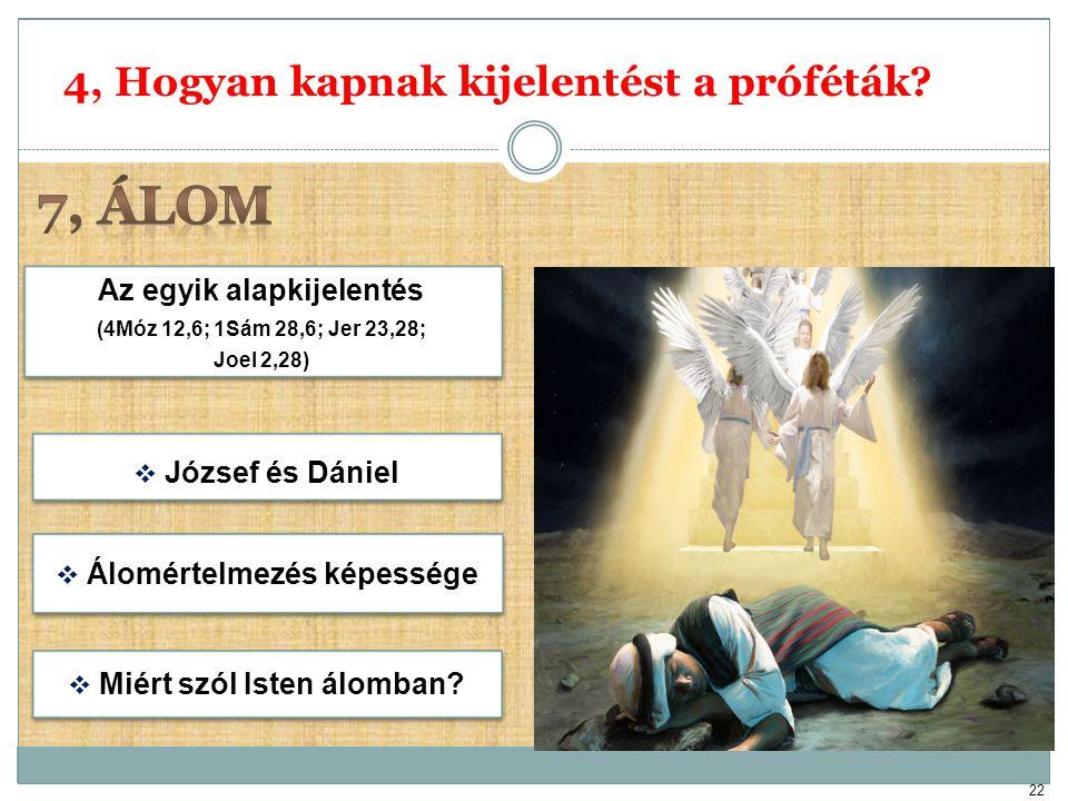 4, Hogyan kapnak kijelentést a próféták? 22  József és Dániel  Miért szól Isten álomban? Az egyik alapkijelentés (4Móz 12,6; 1Sám 28,6; Jer 23,28; J