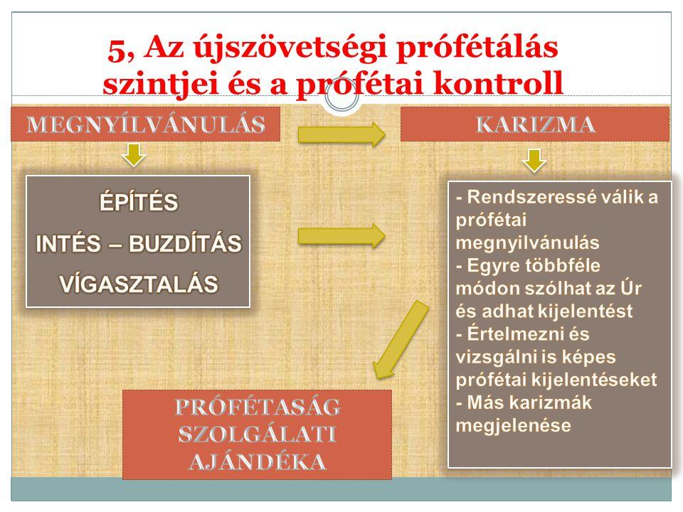 5, Az újszövetségi prófétálás szintjei és a prófétai kontroll