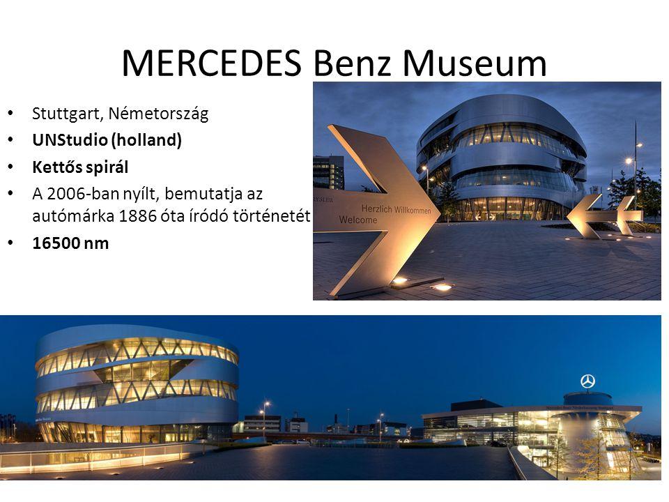 MERCEDES Benz Museum Stuttgart, Németország UNStudio (holland) Kettős spirál A 2006-ban nyílt, bemutatja az autómárka 1886 óta íródó történetét 16500
