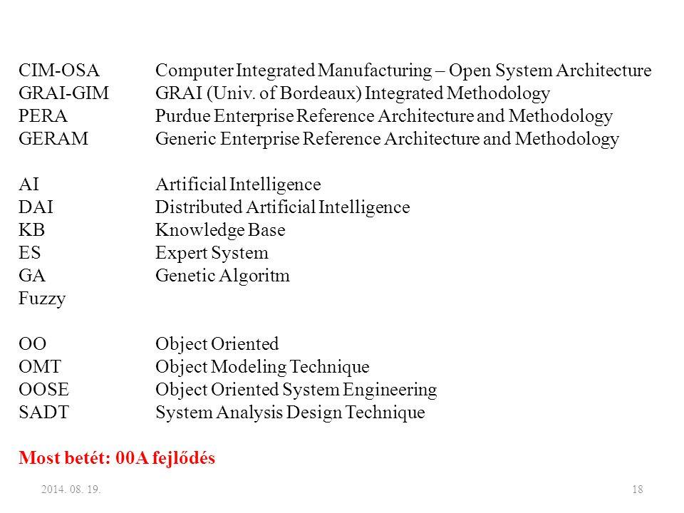 CIM-OSAComputer Integrated Manufacturing – Open System Architecture GRAI-GIMGRAI (Univ. of Bordeaux) Integrated Methodology PERA Purdue Enterprise Ref
