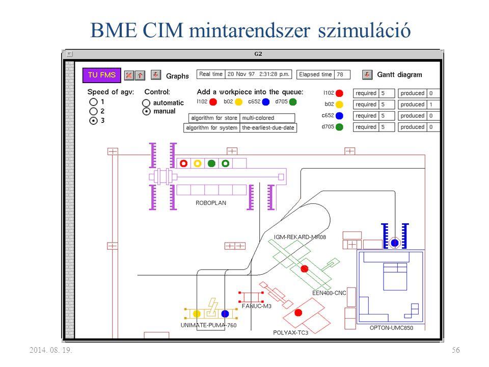BME CIM mintarendszer szimuláció 2014. 08. 19.56