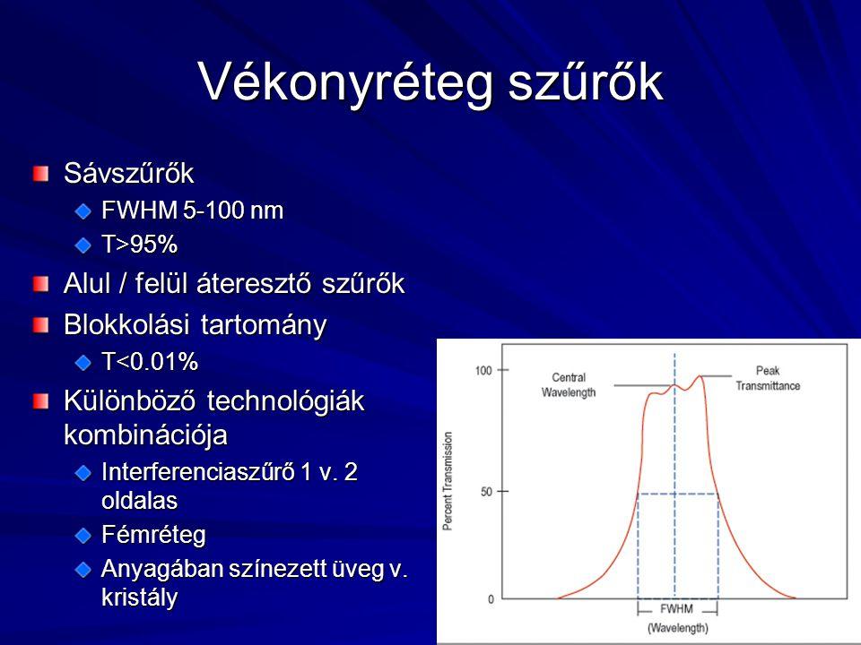 Vékonyréteg szűrők Sávszűrők FWHM 5-100 nm T>95% Alul / felül áteresztő szűrők Blokkolási tartomány T<0.01% Különböző technológiák kombinációja Interf