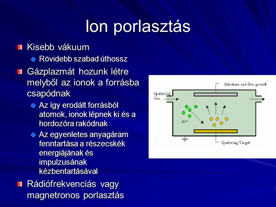 Ion porlasztás Kisebb vákuum Rövidebb szabad úthossz Gázplazmát hozunk létre melyből az ionok a forrásba csapódnak Az így erodált forrásból atomok, io