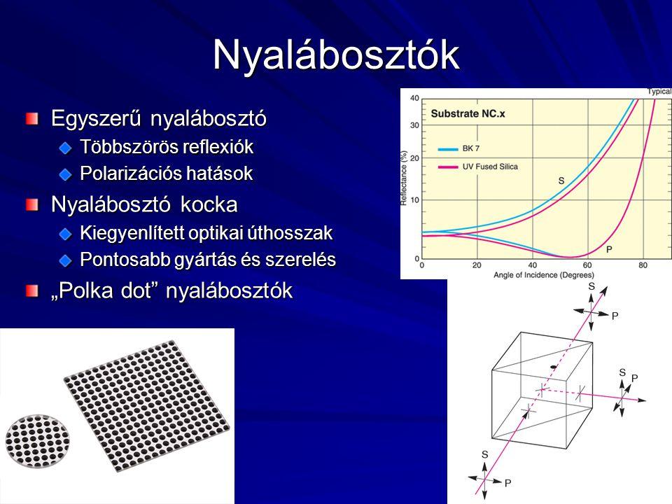 Többsugaras interferencia Fabry-Pérot interferométer Két nagypontosságú sík felület Egymástól t távolságra, párhuzamosra állítva A felületeken nagy reflexiójú réteg található Tekintsük az első felületet elérő hullámfrontot: A beeső hullám amplitúdója E 0 A visszavert hullám amplitúdója  E 0 Az áteresztett hullám amplitúdója:  E 0 Az abszorpciót elhanyagoljuk:  2 +  2 =1 A beeső hullám többszörös visszaverődést szenved E0E0 E0E0 E1=E0E1=E0  E 0 E2=2E0E2=2E0 2E02E0 3E03E0 4E04E0 E3=4E0E3=4E0  2n-2  E 0 E n =    2n-2 E 0 t E0E0