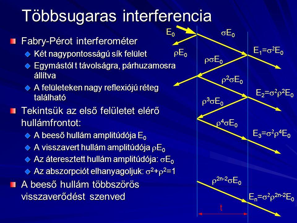 Az egyes hullám komponensek fázisai Két egymás utáni komponens útkülönbsége:  =2l-p  =2l-p l = t / cos  l = t / cos  p = 2 d sin  =2(t tg  )sin   =2t cos   =2t cos  A fáziskülönbség:  = 2  = (2  ) 2t cos   = 2  = (2  ) 2t cos  Az eredő amplitúdó: E T =E 1 +E 2 +E 3 +…+E n = E T =  2 E 0 (1 +  2 e -i  +  4 e -i2  +…+  2n-2 e -i(n-1)  ) Az 1/(1-x) = 1+x+x 2 +… sorfejtéssel: E T =  2 E 0 / (1-  2 e -i  ) p E1=E0E1=E0  E 0 t l l  d