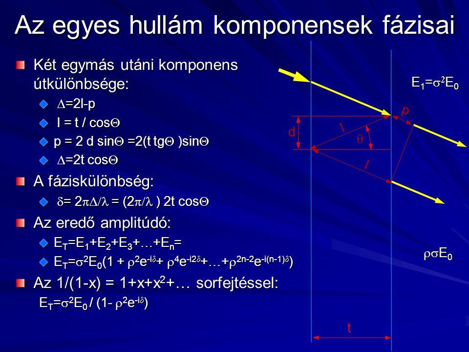 Az áteresztett intenzitás Az intenzitás az amplitúdó alapján: I T =(E T E T * )/2 =  4 E 0 2 /2/(1+  4 - 2  2 cos  ) Behelyettesítve: I 0 =E 0 2 /2 R=  2, T=  4 valamint R=1-T Az intenzitás: Az intenzitás a fázis (  ) függvényében (t=1,  =0°)