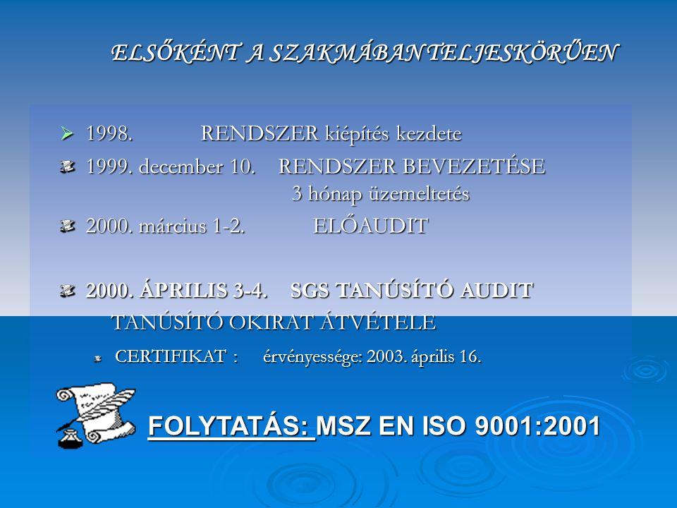 NYÍRSÉGVÍZ RT. Minőségirányítási rendszere Galambos Sándor minőségirányítási vezető MSZ EN ISO 9001:2001