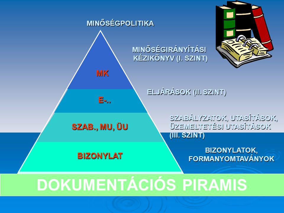 GYŰJTEMÉNYFogalommeghatározások E-01Minőségirányítási Szervezet működésének folyamatszabályozása és a minőségcélok ME 01-01 és a minőségcélok ME 01-01