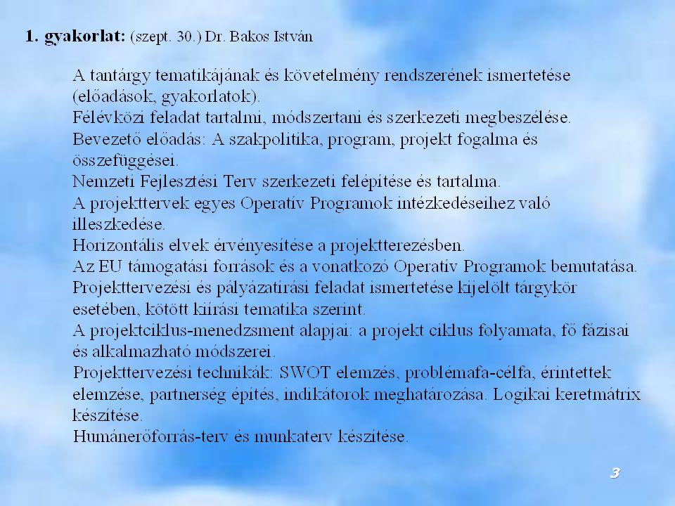 24 Operatív programok listája és struktúrája