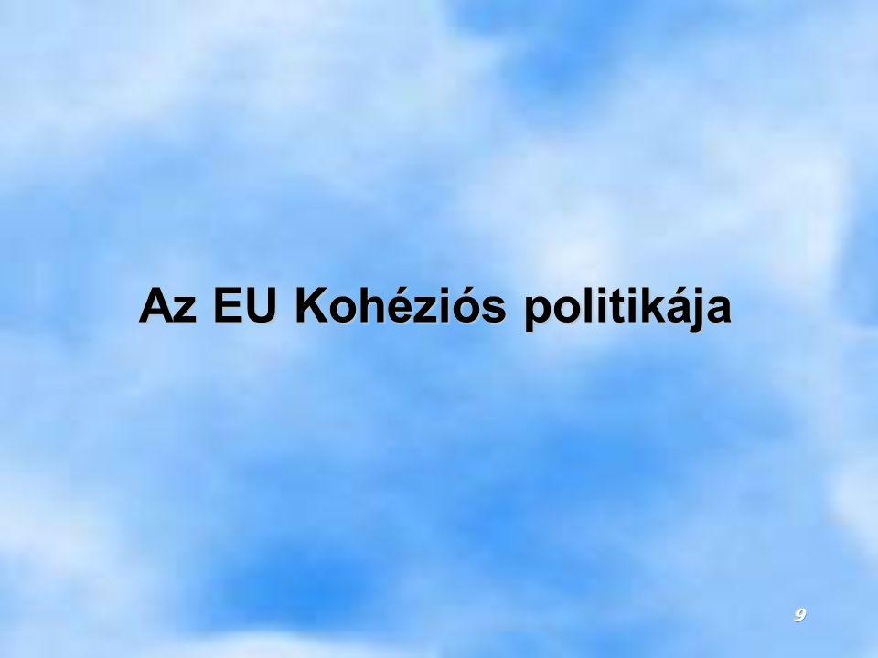 20 Európai Területi Együttműködés célkitűzés 2,52% (13,2 milliárd euró) Regionális Versenyképesség 15,95% és Foglalkoztatottság célkitűzés (57,9 milliárd euró) Regionális programok (ERFA) és nemzeti programok (ESZA) A tagállamok javasolják a régiók listáját (NUTS1 vagy NUTS2) Fokozatos bevezetés: A 2000 és 2006 között az 1.