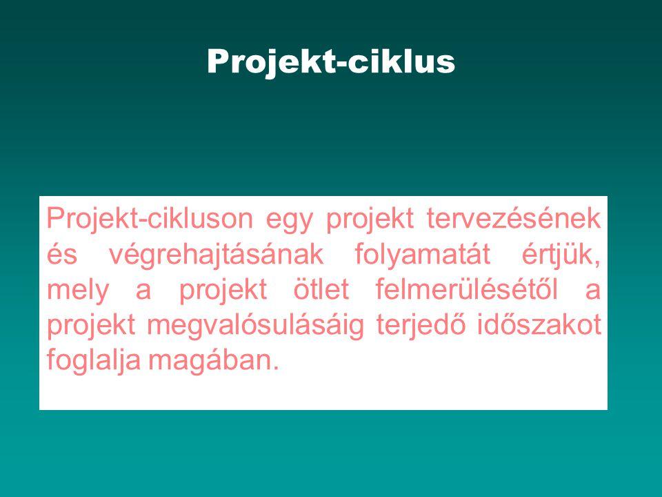 Projekt-ciklus Projekt-cikluson egy projekt tervezésének és végrehajtásának folyamatát értjük, mely a projekt ötlet felmerülésétől a projekt megvalósulásáig terjedő időszakot foglalja magában.