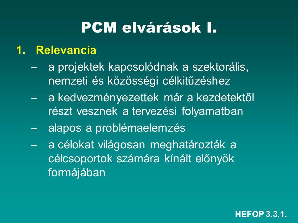 HEFOP 3.3.1.PCM elvárások I.