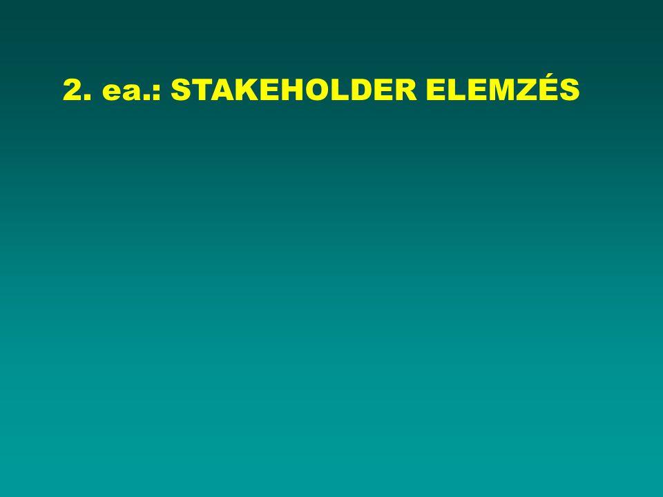 2. ea.: STAKEHOLDER ELEMZÉS