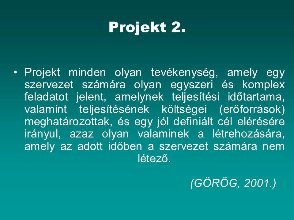 Projekt menedzsment funkciók II.3.