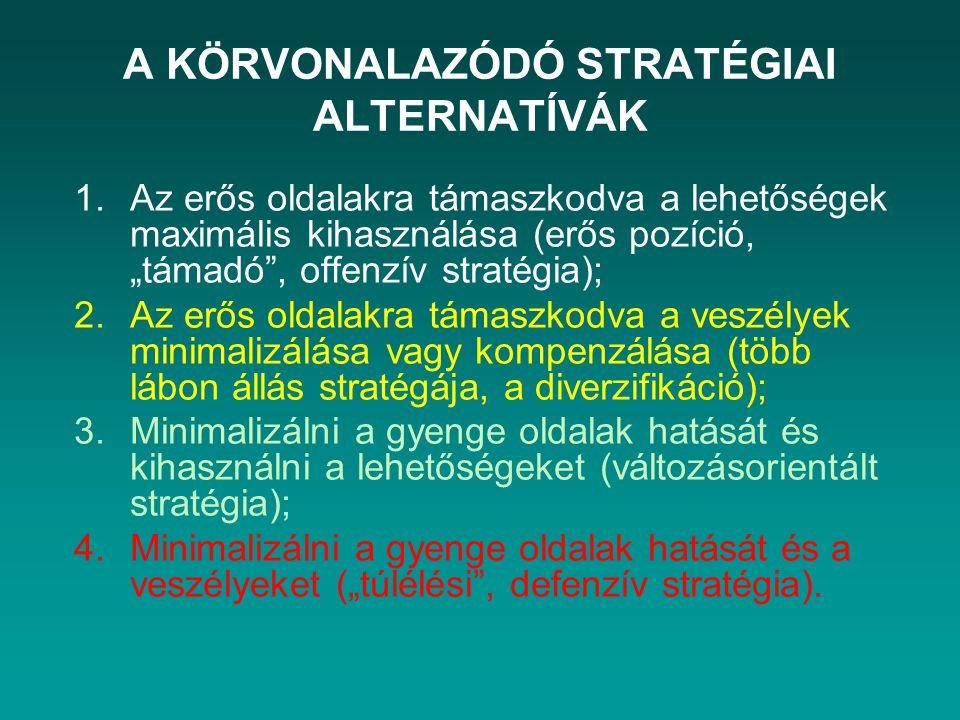 """A KÖRVONALAZÓDÓ STRATÉGIAI ALTERNATÍVÁK 1.Az erős oldalakra támaszkodva a lehetőségek maximális kihasználása (erős pozíció, """"támadó , offenzív stratégia); 2.Az erős oldalakra támaszkodva a veszélyek minimalizálása vagy kompenzálása (több lábon állás stratégája, a diverzifikáció); 3.Minimalizálni a gyenge oldalak hatását és kihasználni a lehetőségeket (változásorientált stratégia); 4.Minimalizálni a gyenge oldalak hatását és a veszélyeket (""""túlélési , defenzív stratégia)."""