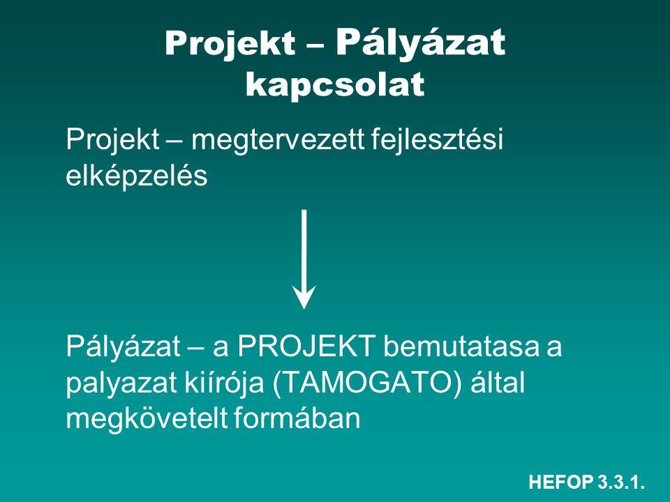 Projekt – Pályázat kapcsolat Projekt – megtervezett fejlesztési elképzelés Pályázat – a PROJEKT bemutatasa a palyazat kiírója (TAMOGATO) által megkövetelt formában HEFOP 3.3.1.