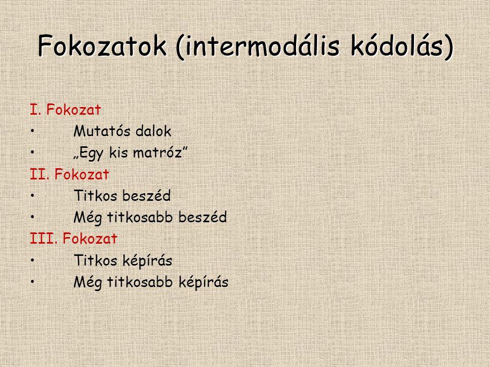 """Fokozatok (intermodális kódolás) I.Fokozat Mutatós dalok """"Egy kis matróz II."""