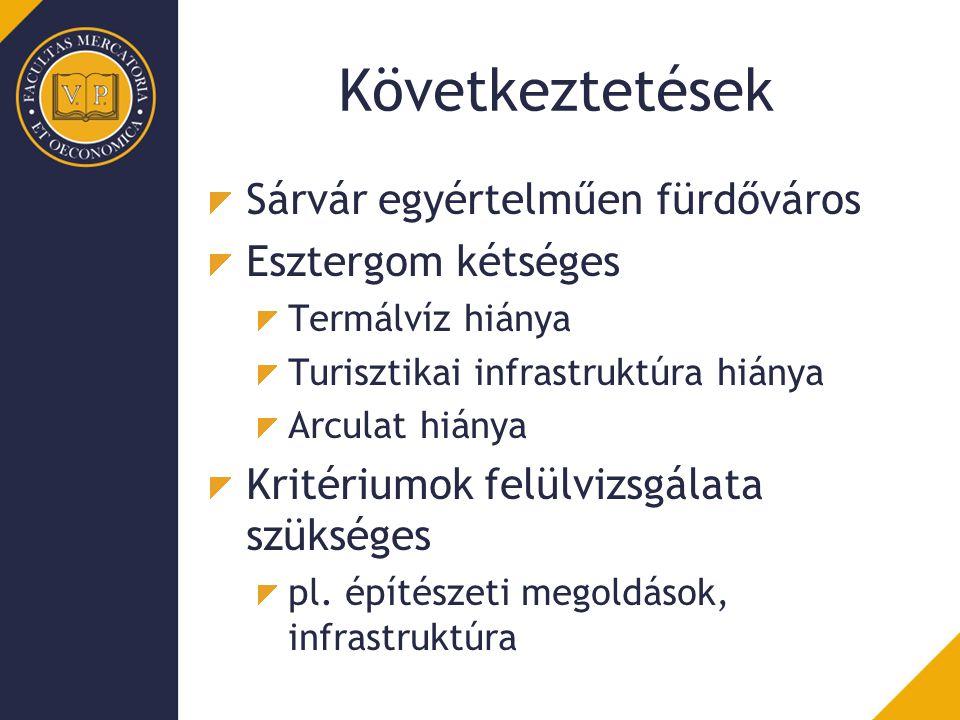 Következtetések Sárvár egyértelműen fürdőváros Esztergom kétséges Termálvíz hiánya Turisztikai infrastruktúra hiánya Arculat hiánya Kritériumok felülv