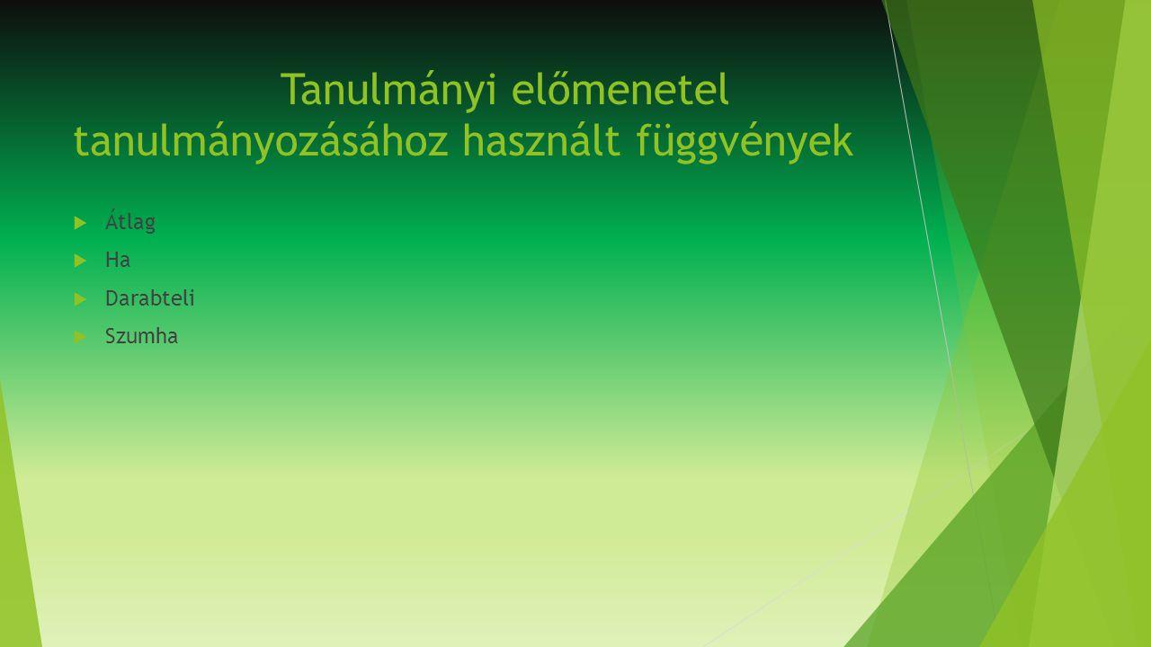 Tanulmányi előmenetel tanulmányozásához használt függvények  Átlag  Ha  Darabteli  Szumha