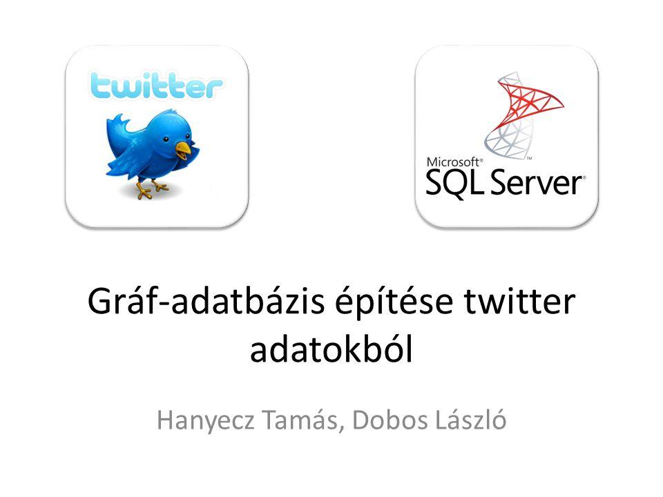 Gráf-adatbázis építése twitter adatokból Hanyecz Tamás, Dobos László