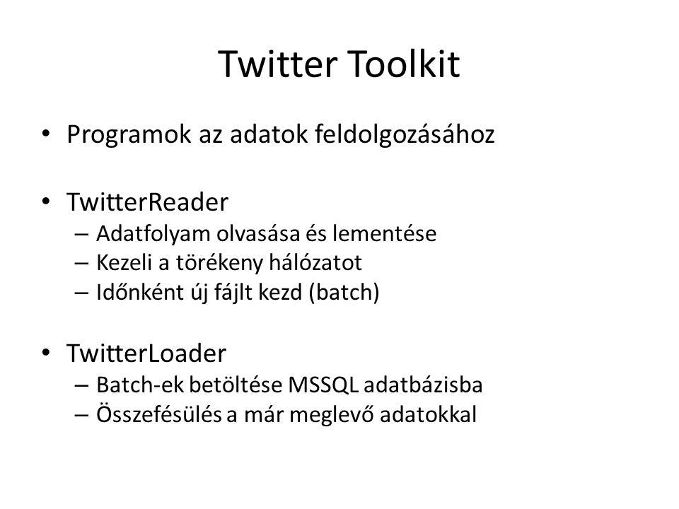 Twitter Toolkit Programok az adatok feldolgozásához TwitterReader – Adatfolyam olvasása és lementése – Kezeli a törékeny hálózatot – Időnként új fájlt