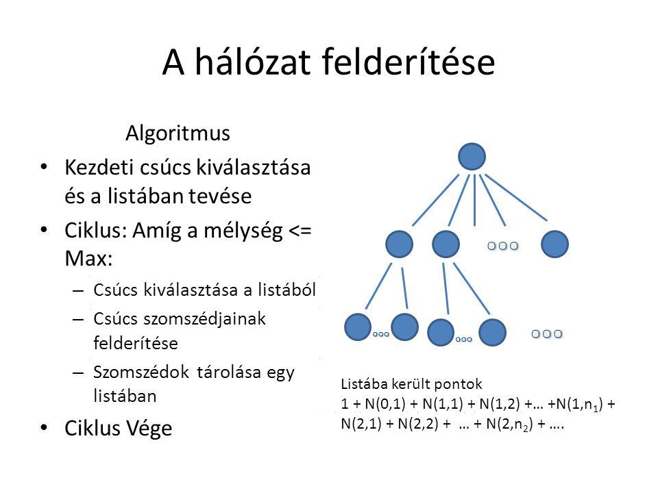 A hálózat felderítése Algoritmus Kezdeti csúcs kiválasztása és a listában tevése Ciklus: Amíg a mélység <= Max: – Csúcs kiválasztása a listából – Csúc