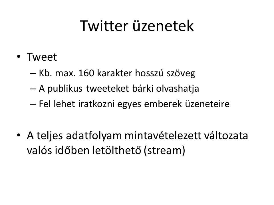 Twitter üzenetek Tweet – Kb. max. 160 karakter hosszú szöveg – A publikus tweeteket bárki olvashatja – Fel lehet iratkozni egyes emberek üzeneteire A