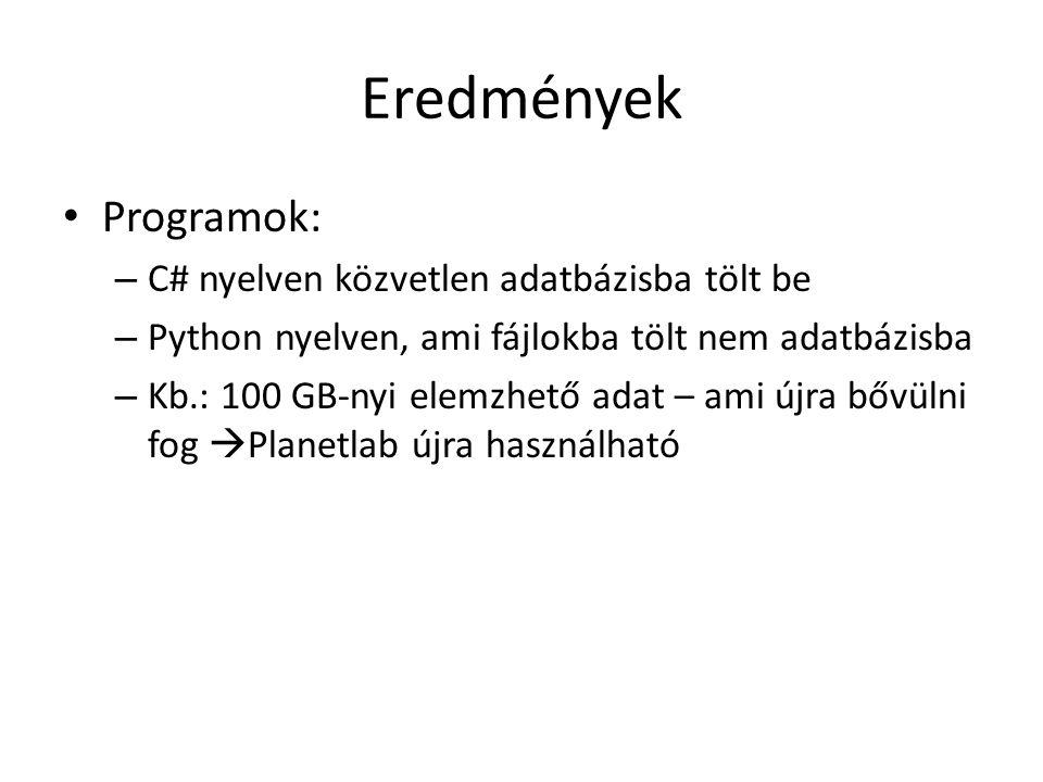 Eredmények Programok: – C# nyelven közvetlen adatbázisba tölt be – Python nyelven, ami fájlokba tölt nem adatbázisba – Kb.: 100 GB-nyi elemzhető adat
