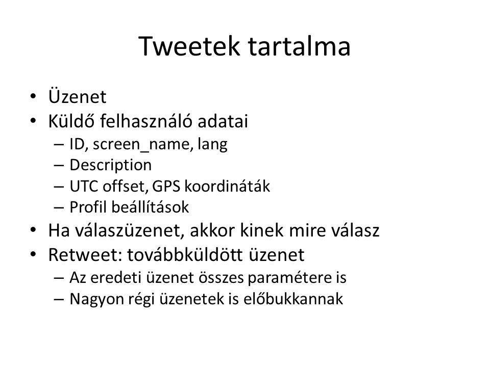 Tweetek tartalma Üzenet Küldő felhasználó adatai – ID, screen_name, lang – Description – UTC offset, GPS koordináták – Profil beállítások Ha válaszüze