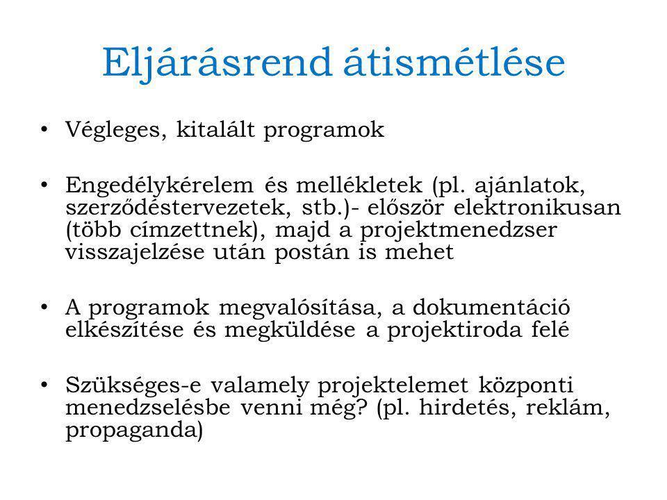 Költségvetés módosítása