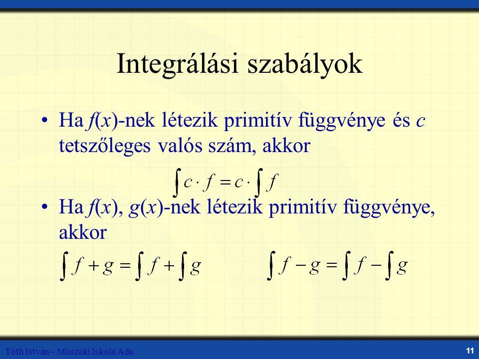 Tóth István – Műszaki Iskola Ada 11 Integrálási szabályok Ha f(x)-nek létezik primitív függvénye és c tetszőleges valós szám, akkor Ha f(x), g(x)-nek létezik primitív függvénye, akkor