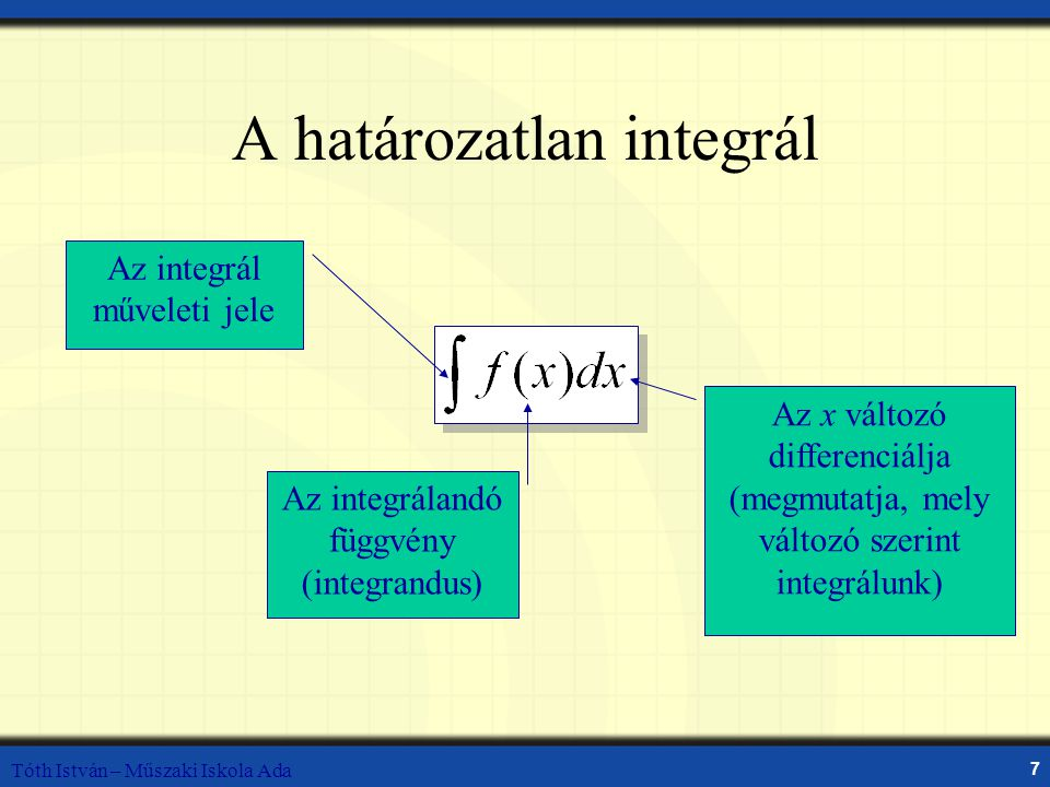 Tóth István – Műszaki Iskola Ada 7 A határozatlan integrál Az integrál műveleti jele Az integrálandó függvény (integrandus) Az x változó differenciálja (megmutatja, mely változó szerint integrálunk)