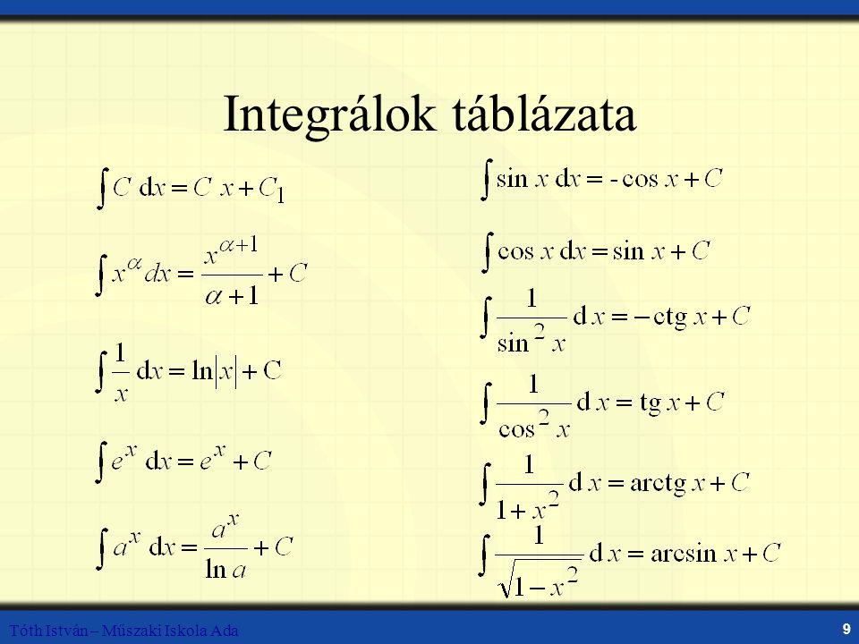 Tóth István – Műszaki Iskola Ada 9 Integrálok táblázata