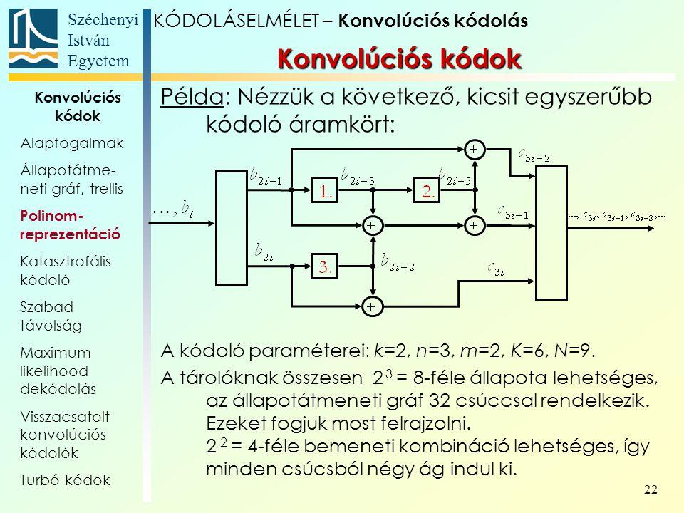 Széchenyi István Egyetem 22 Példa: Nézzük a következő, kicsit egyszerűbb kódoló áramkört: A kódoló paraméterei: k=2, n=3, m=2, K=6, N=9.