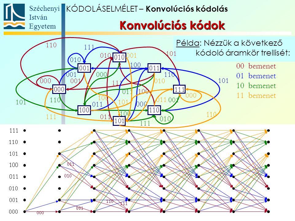 Széchenyi István Egyetem 24 Példa: Nézzük a következő kódoló áramkör trellisét: 00 bemenet 01 bemenet 10 bemenet 11 bemenet Konvolúciós kódok KÓDOLÁSELMÉLET – Konvolúciós kódolás