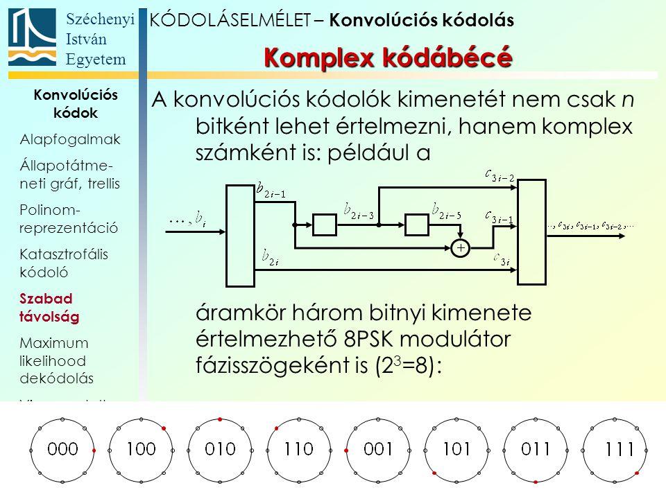 Széchenyi István Egyetem 37 Konvolúciós kódok Alapfogalmak Állapotátme- neti gráf, trellis Polinom- reprezentáció Katasztrofális kódoló Szabad távolság Maximum likelihood dekódolás Visszacsatolt konvolúciós kódolók Turbó kódok Komplex kódábécé A konvolúciós kódolók kimenetét nem csak n bitként lehet értelmezni, hanem komplex számként is: például a áramkör három bitnyi kimenete értelmezhető 8PSK modulátor fázisszögeként is (2 3 =8): KÓDOLÁSELMÉLET – Konvolúciós kódolás
