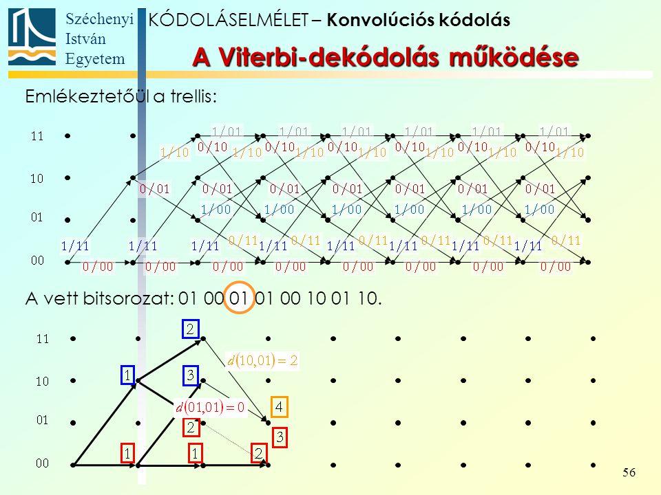 Széchenyi István Egyetem 56 A Viterbi-dekódolás működése Emlékeztetőül a trellis: A vett bitsorozat: 01 00 01 01 00 10 01 10.