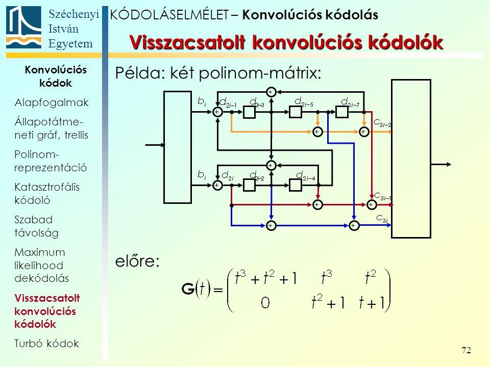 Széchenyi István Egyetem 72 Példa: két polinom-mátrix: előre: Visszacsatolt konvolúciós kódolók KÓDOLÁSELMÉLET – Konvolúciós kódolás Konvolúciós kódok Alapfogalmak Állapotátme- neti gráf, trellis Polinom- reprezentáció Katasztrofális kódoló Szabad távolság Maximum likelihood dekódolás Visszacsatolt konvolúciós kódolók Turbó kódok