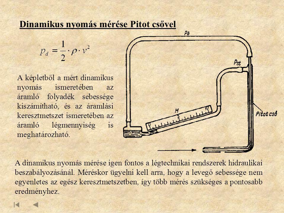 Dinamikus nyomás mérése Pitot csővel A képletből a mért dinamikus nyomás ismeretében az áramló folyadék sebessége kiszámítható, és az áramlási keresztmetszet ismeretében az áramló légmennyiség is meghatározható.