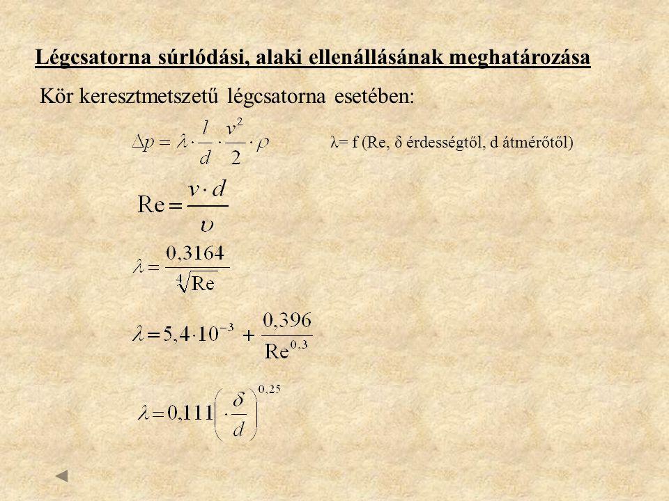 Légcsatorna súrlódási, alaki ellenállásának meghatározása Kör keresztmetszetű légcsatorna esetében: λ= f (Re, δ érdességtől, d átmérőtől)