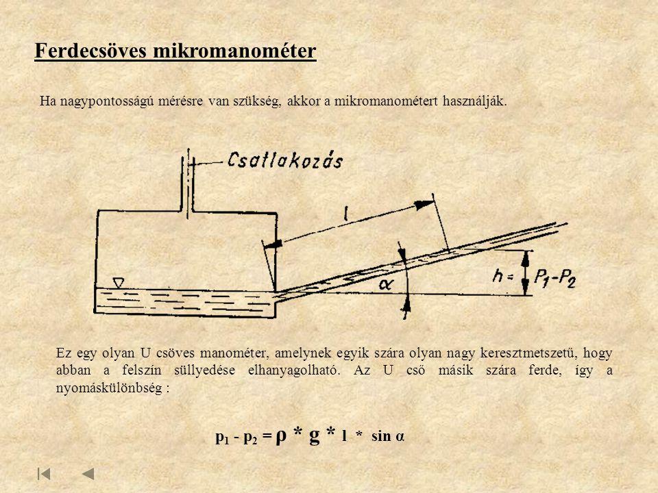 Ha nagypontosságú mérésre van szükség, akkor a mikromanométert használják.