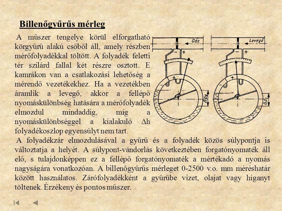 Billenőgyűrűs mérleg A műszer tengelye körül elforgatható körgyűrű alakú csőből áll, amely részben mérőfolyadékkal töltött.