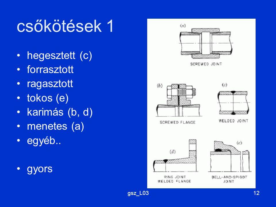 gsz_L0312 csőkötések 1 hegesztett (c) forrasztott ragasztott tokos (e) karimás (b, d) menetes (a) egyéb.. gyors