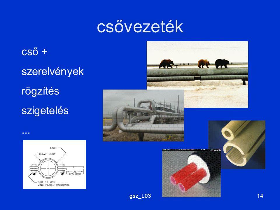gsz_L0314 csővezeték cső + szerelvények rögzítés szigetelés...