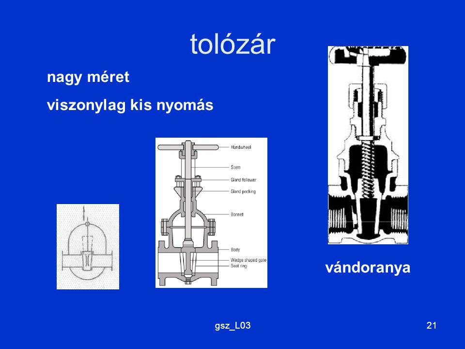 gsz_L0321 tolózár nagy méret viszonylag kis nyomás vándoranya