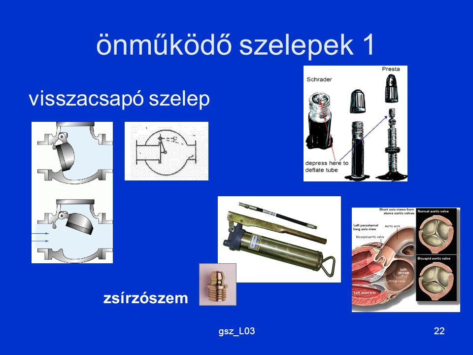 gsz_L0322 önműködő szelepek 1 visszacsapó szelep zsírzószem