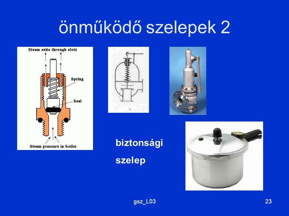 gsz_L0323 önműködő szelepek 2 biztonsági szelep