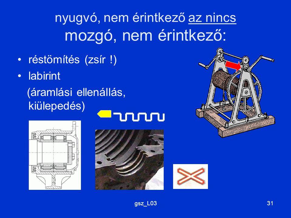 gsz_L0331 nyugvó, nem érintkező az nincs mozgó, nem érintkező: réstömítés (zsír !) labirint (áramlási ellenállás, kiülepedés)